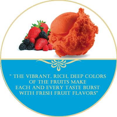 https://www.jerseyjackgelato.com/wp-content/uploads/2019/08/mixed-berries.yogurt.fw_.png